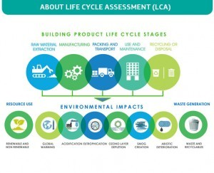1079_about_life_cycle_assessment_gr