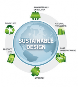 Sustainability_Icon