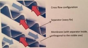 Figure 6 part 3